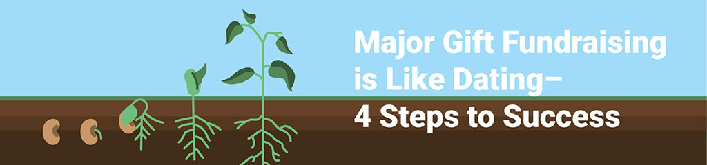 Major-Gift-Fundraising-is-Like-Dating-_4-Steps-to-Success_Header_CharityHowTo