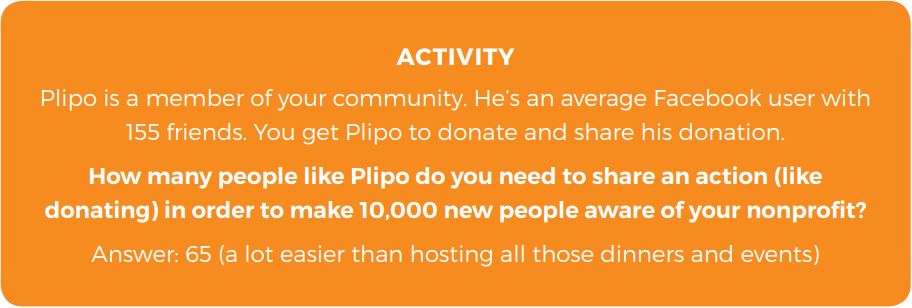 spreading donor awareness